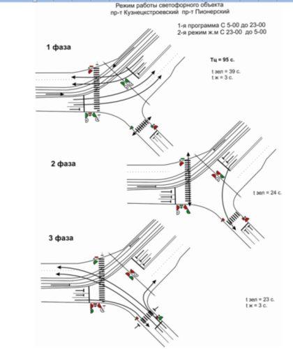 На трех участках дорог в Новокузнецке меняется схема движения (фото)