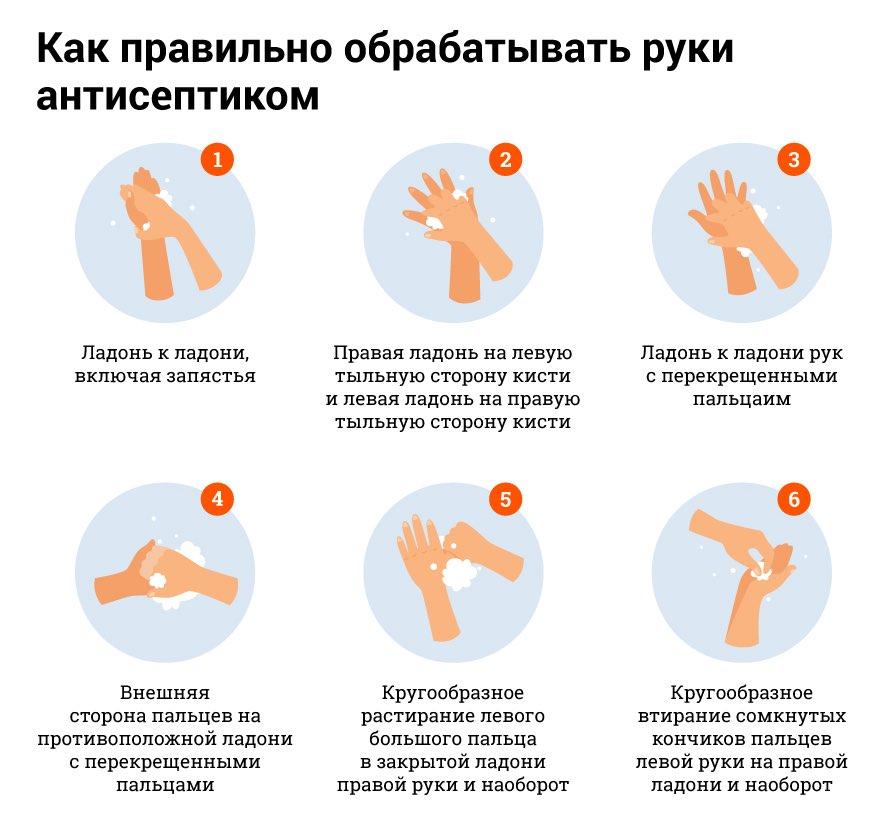 Как сделать Антисептик для рукв домашних условиях который точно работает: рекомендации ВОЗ